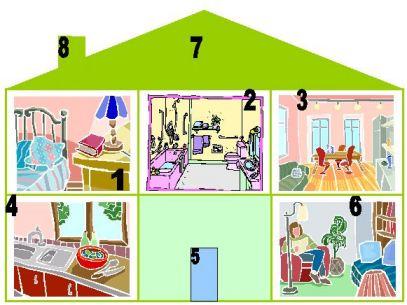 associez les num ros aux l ments pi ces de la maison. Black Bedroom Furniture Sets. Home Design Ideas